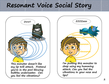 Voice resonance clipart vector library library Resonant Voice Exercises and Social Story (Voice Therapy Treatment) vector library library
