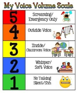 Voice volume clipart image freeuse stock Voice Volume Scale | Sayings | Social skills lessons, Voice ... image freeuse stock