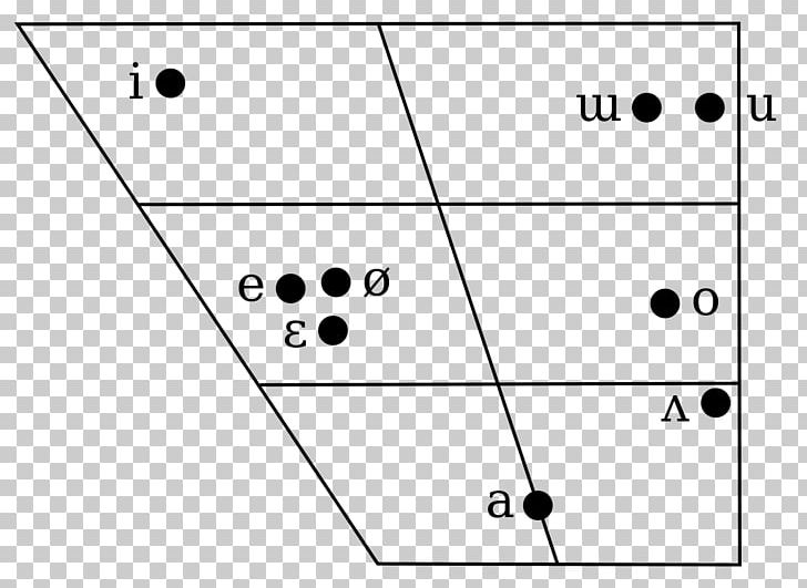 Vowel patterns clipart image stock Vowel Diagram International Phonetic Alphabet Vowel Length ... image stock