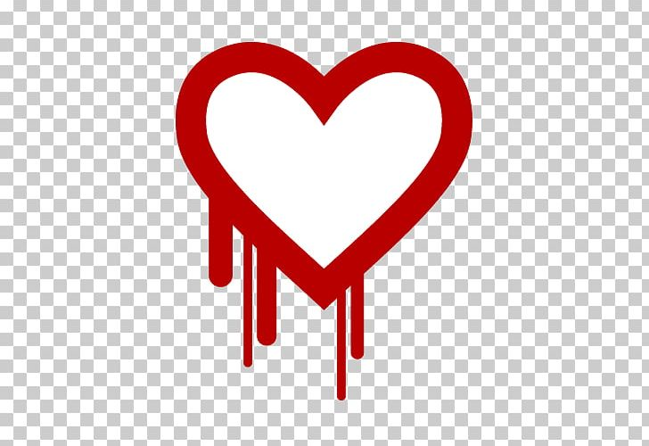 Vulnerability clipart graphic black and white Heartbleed OpenSSL Software Bug Vulnerability Security Bug ... graphic black and white