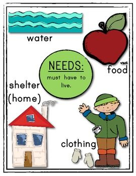 Wants needs clipart clip art free stock NEEDS and WANTS Posters: Social Studies (Kindergarten ... clip art free stock