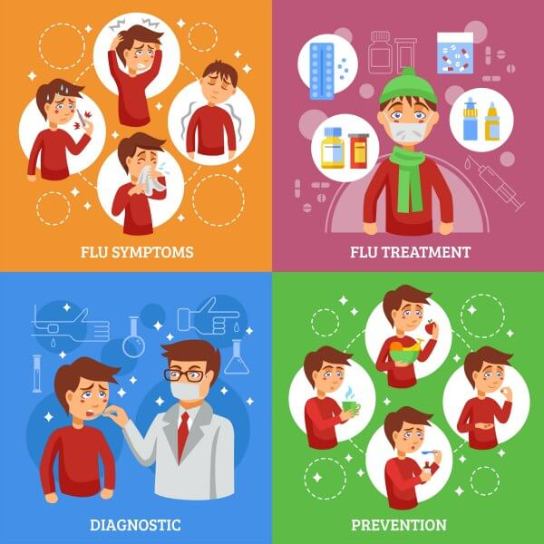Ward off the flu clipart banner library stock Tips for fighting cold and flu when they take out the whole ... banner library stock