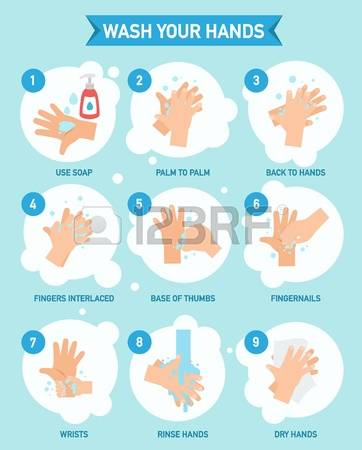 Washing hand in morning clipart image freeuse 9,901 Hand Hygiene Cliparts, Stock Vector And Royalty Free Hand ... image freeuse