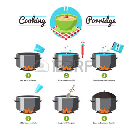 Water clipart boiling 100 graphic library download 3,256 Boiling Water Stock Vector Illustration And Royalty Free ... graphic library download