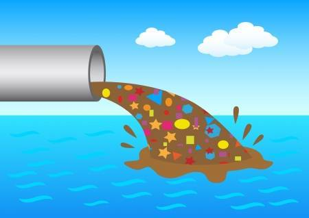 Water contamination clipart clip library library Water contamination clipart 1 » Clipart Portal clip library library