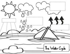 Water cycle clip art vector black and white library Water cycle clipart in black and white - ClipartFest vector black and white library