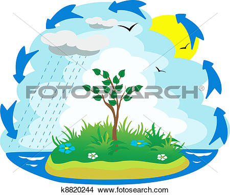 Water cycle clip art graphic transparent library Water cycle Clipart and Illustration. 1,512 water cycle clip art ... graphic transparent library