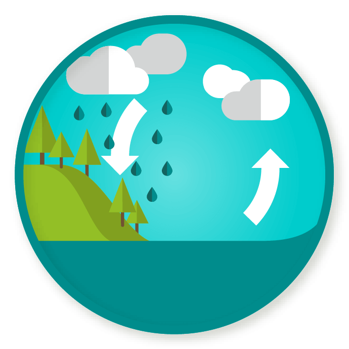 Water cycle clip art svg library download WittyWe svg library download