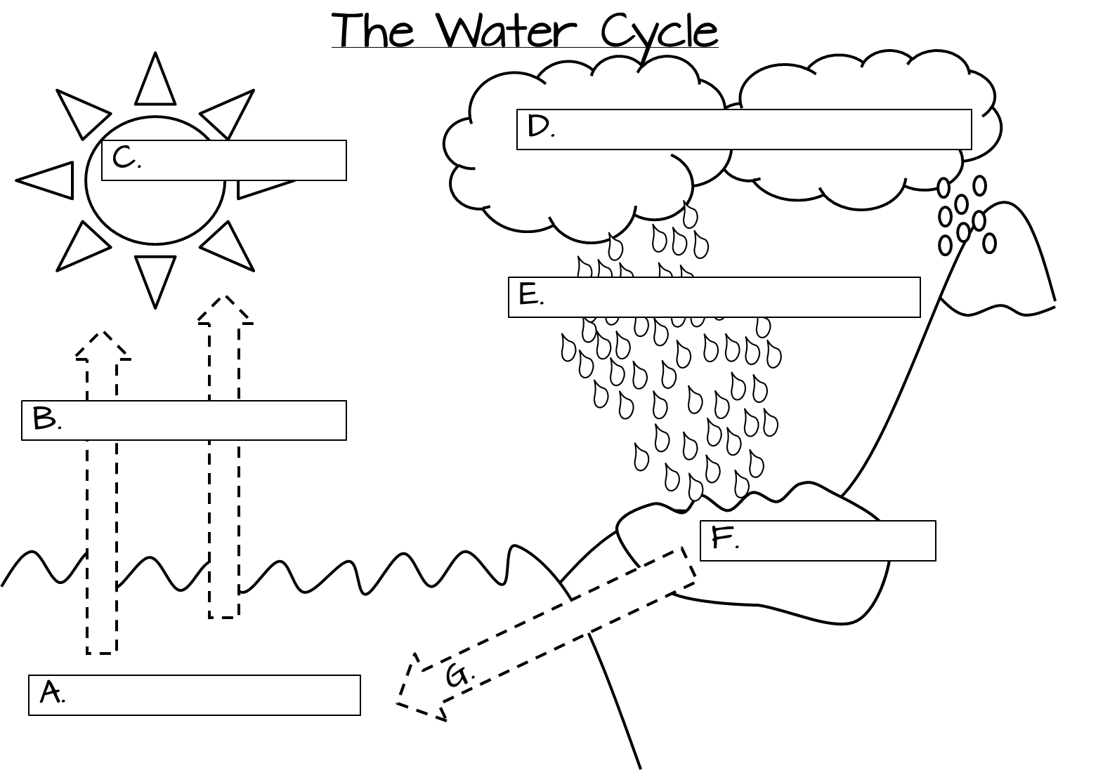School worksheet clipart clipart freeuse download Water Cycle Foldable | Pinterest | Elementary schools, School and ... clipart freeuse download
