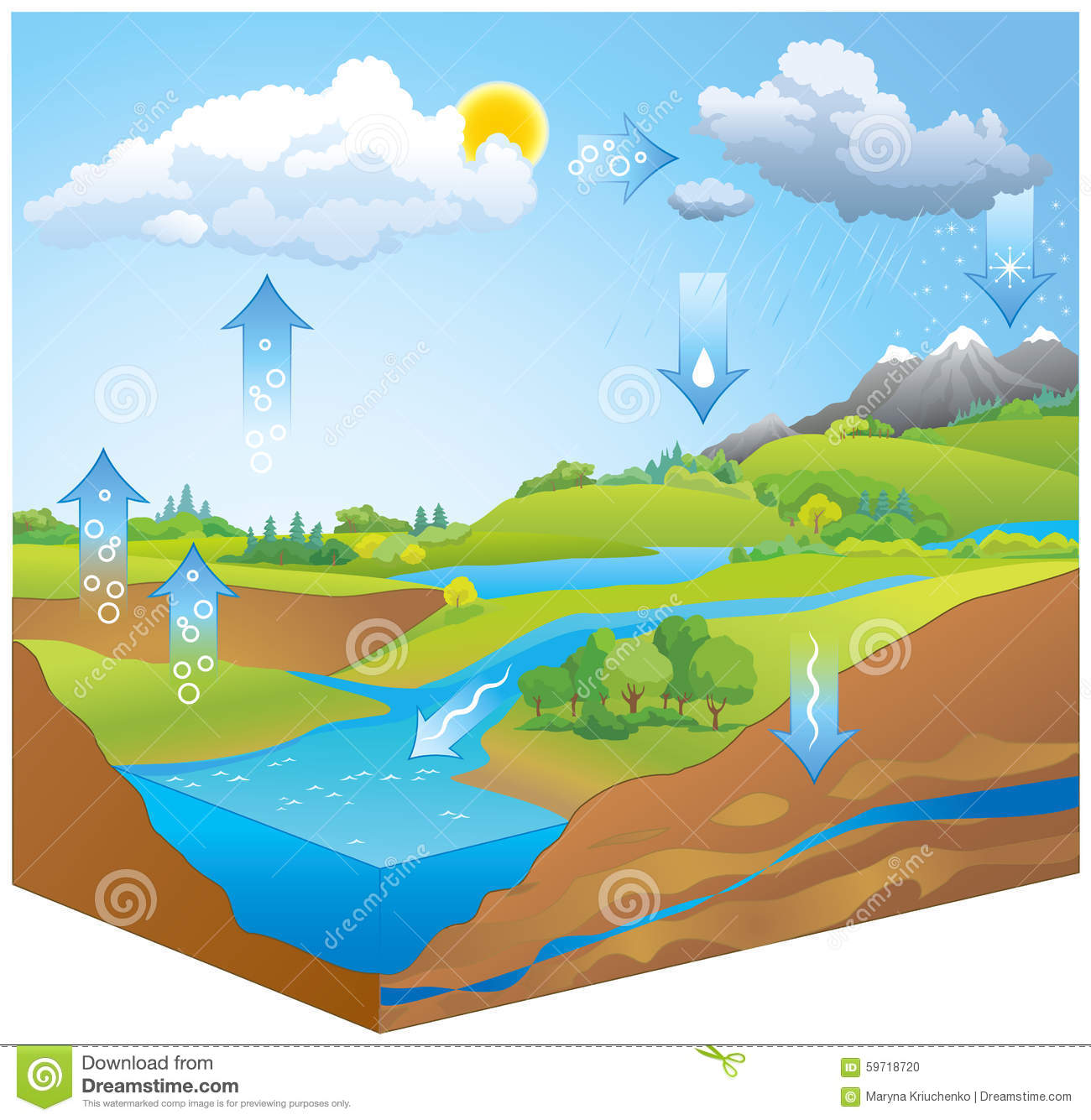 Water cycle clipart frame picture freeuse download H2o Stock Illustrations – 1,199 H2o Stock Illustrations, Vectors ... picture freeuse download
