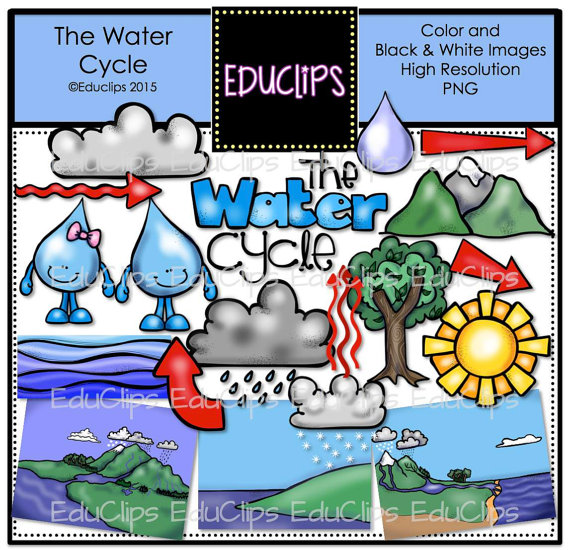 Water cycle clipart frame png Items similar to The Water Cycle Clip Art Bundle (Color and B&W ... png