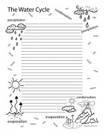 Water cycle clipart frame jpg freeuse Earth Science Archives - Page 7 of 7 - Teacher Clipart Borders jpg freeuse