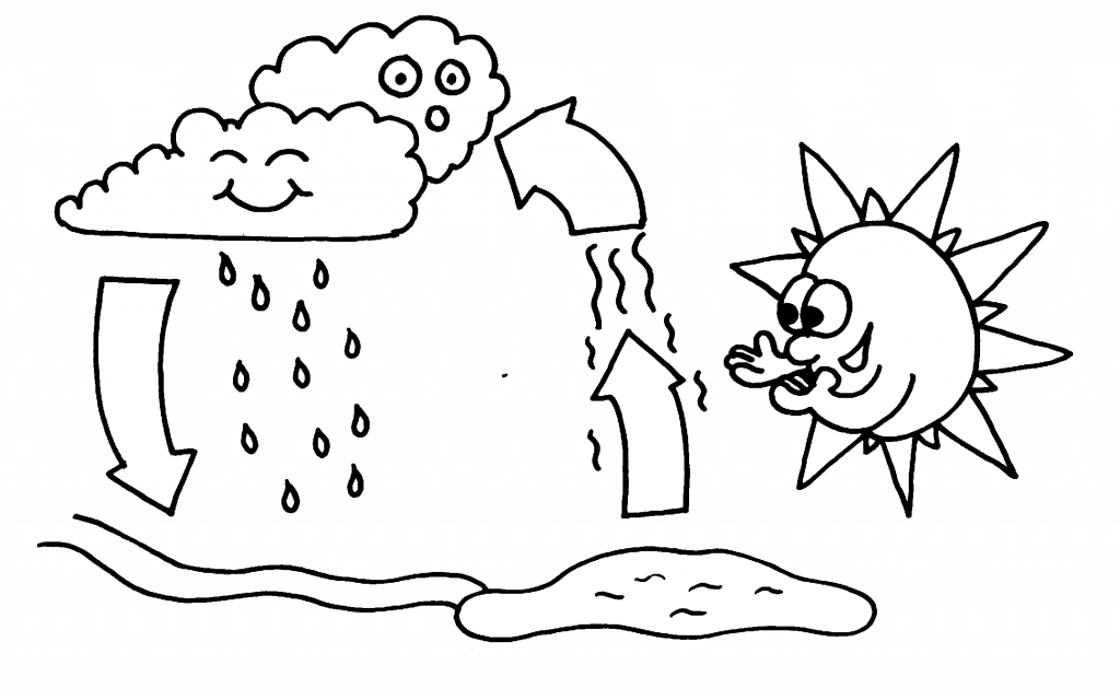 Water cycle clipart in black and white banner freeuse library Clipart water black and white, Clipart water black and white ... banner freeuse library