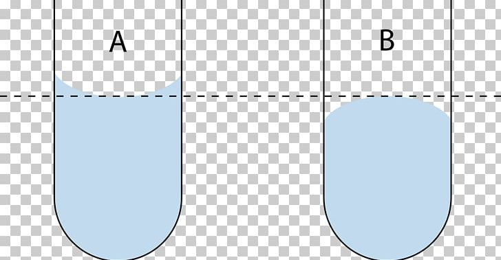 Water meniscus drop clipart jpg royalty free library Meniscus Liquid Cohesion Surface Tension Adhesion PNG ... jpg royalty free library