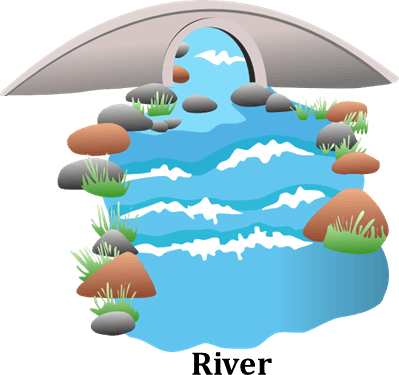 Water source clipart clip art free stock NSO Level 1- Science Olympiad (SOF) Class 5 Water Questions ... clip art free stock