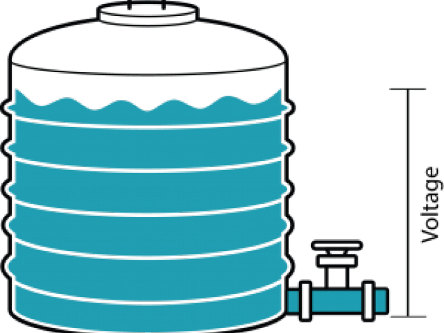 Water tank clipart images picture free library Tanks Clipart Transparent Background - Water Storage Tank ... picture free library