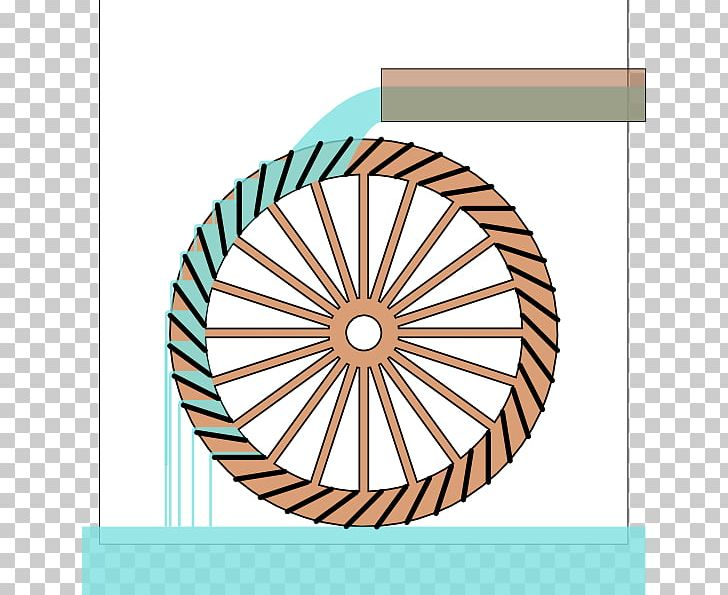 Waterwheel clipart vector free library Water Wheel Hydropower Watermill Energy PNG, Clipart, Angle ... vector free library