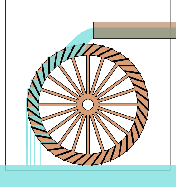 Water wheel mill clipart picture royalty free download Free Water Wheel Cliparts, Download Free Clip Art, Free Clip ... picture royalty free download