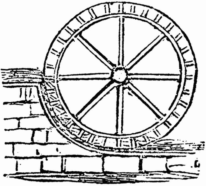 Waterwheel clipart banner stock Free Water Wheel Cliparts, Download Free Clip Art, Free Clip ... banner stock