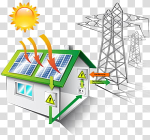 Watts of power clipart clipart free Electricity meter Electric energy consumption Home energy ... clipart free