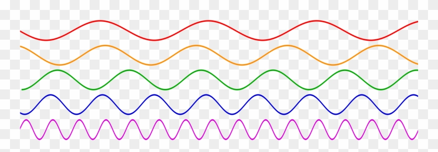 Wave frequency clipart clipart royalty free Top To Bottom, Low Frequency To High - Waves Of Different ... clipart royalty free