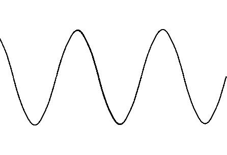 Wave graph clipart graphic black and white stock Sine wave clipart 1 » Clipart Station graphic black and white stock