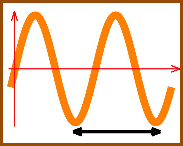 Wave frequency clipart picture freeuse Frequency Wave With Boundary Clip Art at Clker.com - vector ... picture freeuse