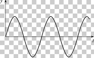 Wave graph clipart graphic free 132 sine Wave PNG cliparts for free download | UIHere graphic free