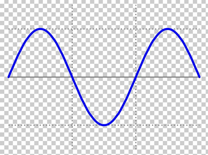 Wave graph clipart clip royalty free Sine Wave Square Wave Graph Of A Function PNG, Clipart ... clip royalty free
