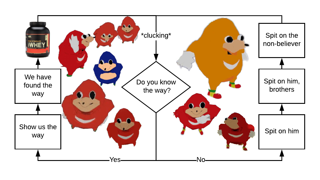 We know the way clipart picture transparent download Do you know the way? : VRchat picture transparent download