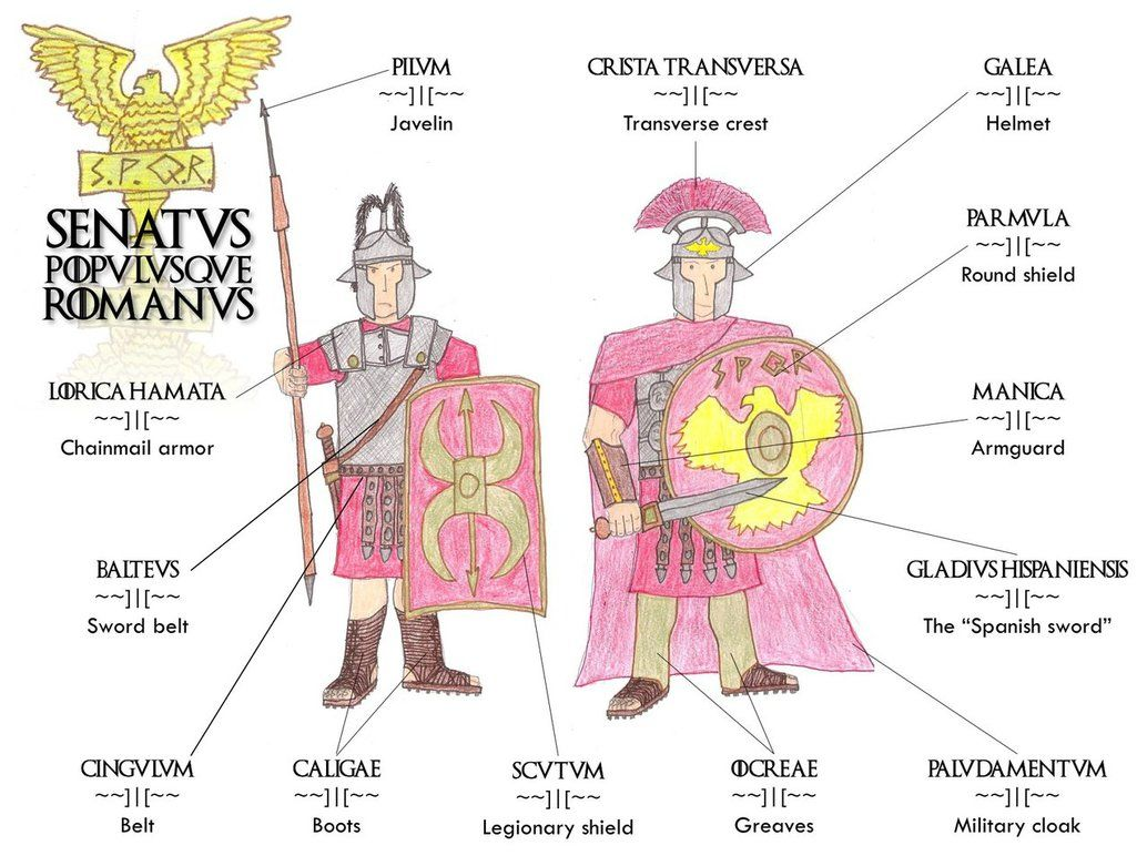 Weak roman army clipart png library library Roman Armor Diagram The roman army ii: armor | Arms and ... png library library