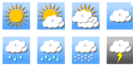 Weather conditions clipart vector transparent download Weather Report PNG Transparent Images | PNG All vector transparent download