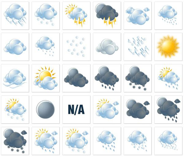 Weather icon pack clipart clipart free download 20 Free Weather Icon Sets with Minimal Designs clipart free download