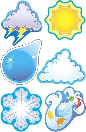 Weather icons clipart for teachers image transparent stock Любовь Комиссарова | Иллюстрации книжные детские, мультяшные ... image transparent stock