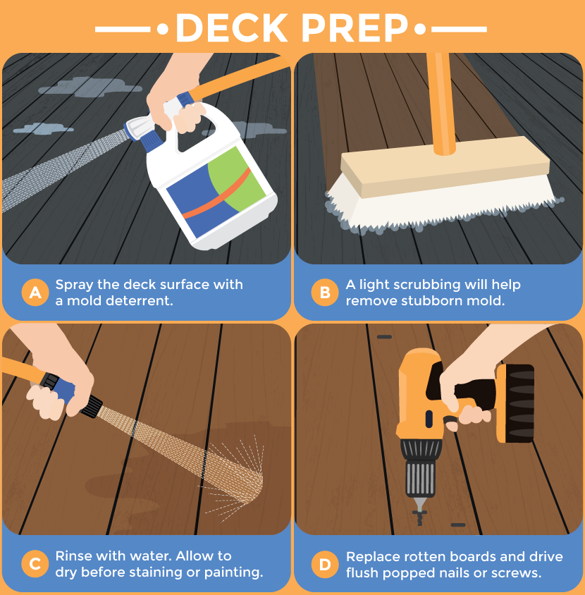 Weather treat the deck clipart jpg royalty free Painting or Staining a Wooden Deck | Fix.com jpg royalty free