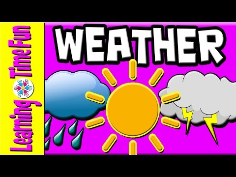Weather words clipart banner transparent stock Learn the Weather for Kids | Weather Types | Weather English | Weather |  Weather Children banner transparent stock