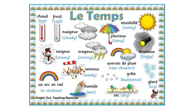 Weather words clipart clipart transparent French Weather Word Mat clipart transparent