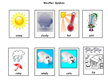 Weather words clipart picture royalty free stock Weather Pictures For Kindergarten - Cliparts.co picture royalty free stock