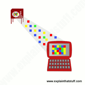 Web broadcast clipart svg download How does streaming media work? - Explain that Stuff svg download