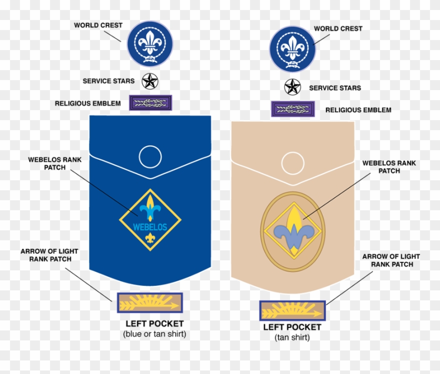 Webelos insignia clipart royalty free Webelos Uniform Hugo Cub Scout Pack Png Webelos Insignia ... royalty free