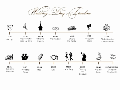 Wedding timeline clipart clipart transparent Wedding timeline Fresh Wedding Day Timeline Clipart 75 ... clipart transparent