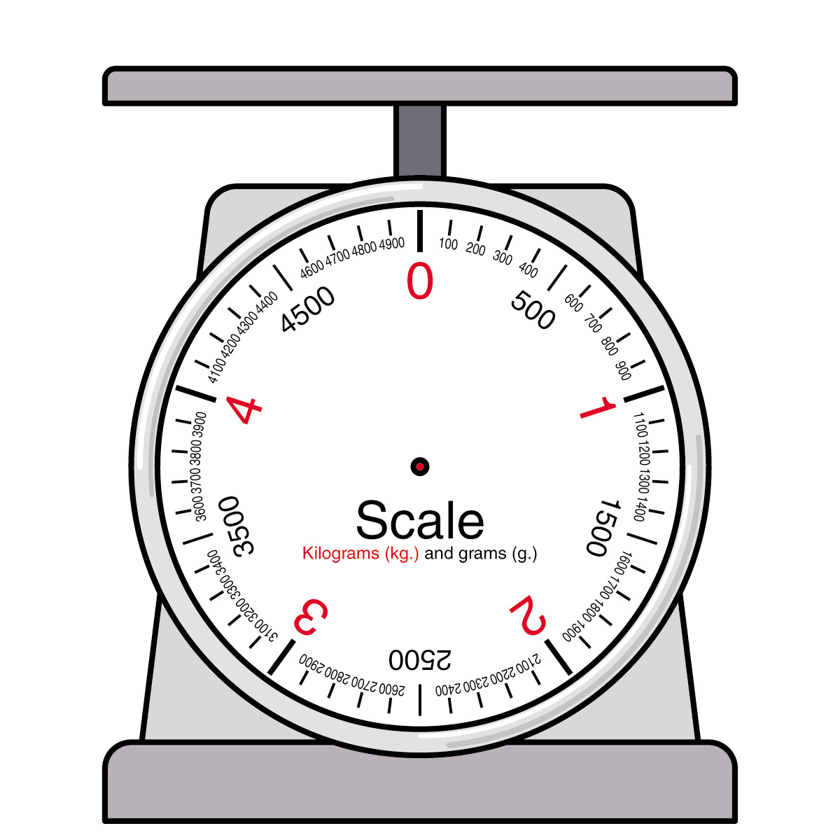 Weighing scales clipart picture Free Scale Cliparts, Download Free Clip Art, Free Clip Art ... picture