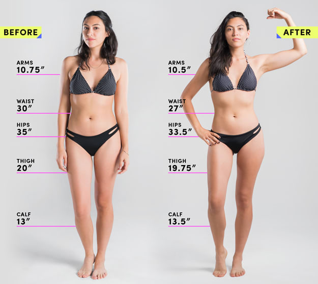 Weightloss results bikini clipart picture stock We Did An Eight-Week Bikini Body Workout And Here Are The ... picture stock