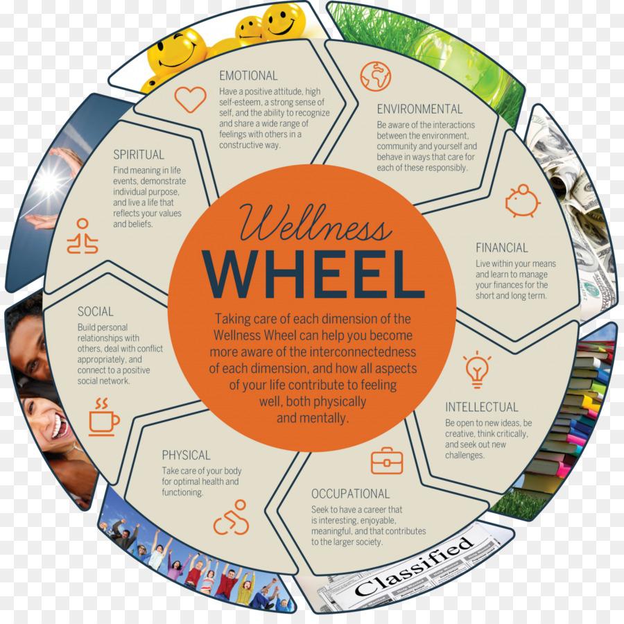 Wellness wheel clipart png transparent Stress Cartoon png download - 1200*1192 - Free Transparent ... png transparent