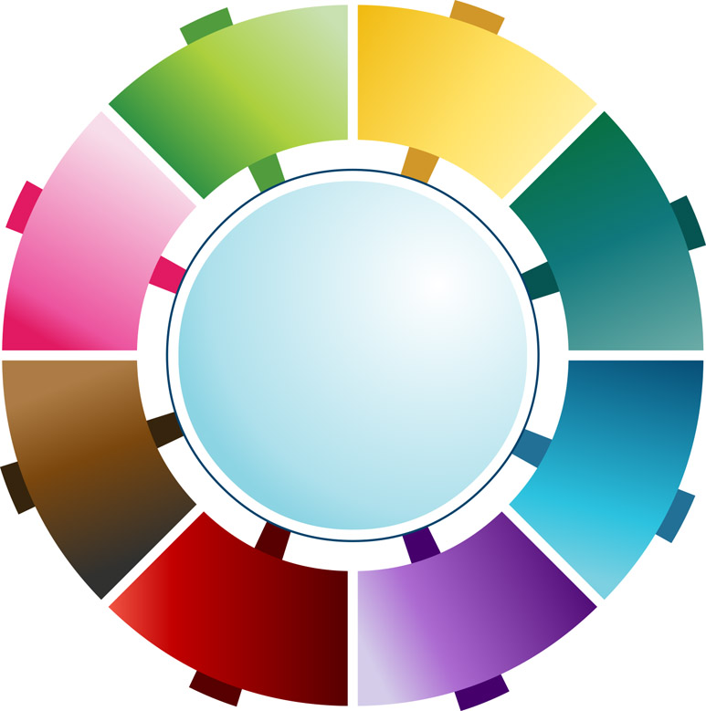 Wellness wheel clipart picture library library Ayurveda Balance: The Hub of the Wheel picture library library