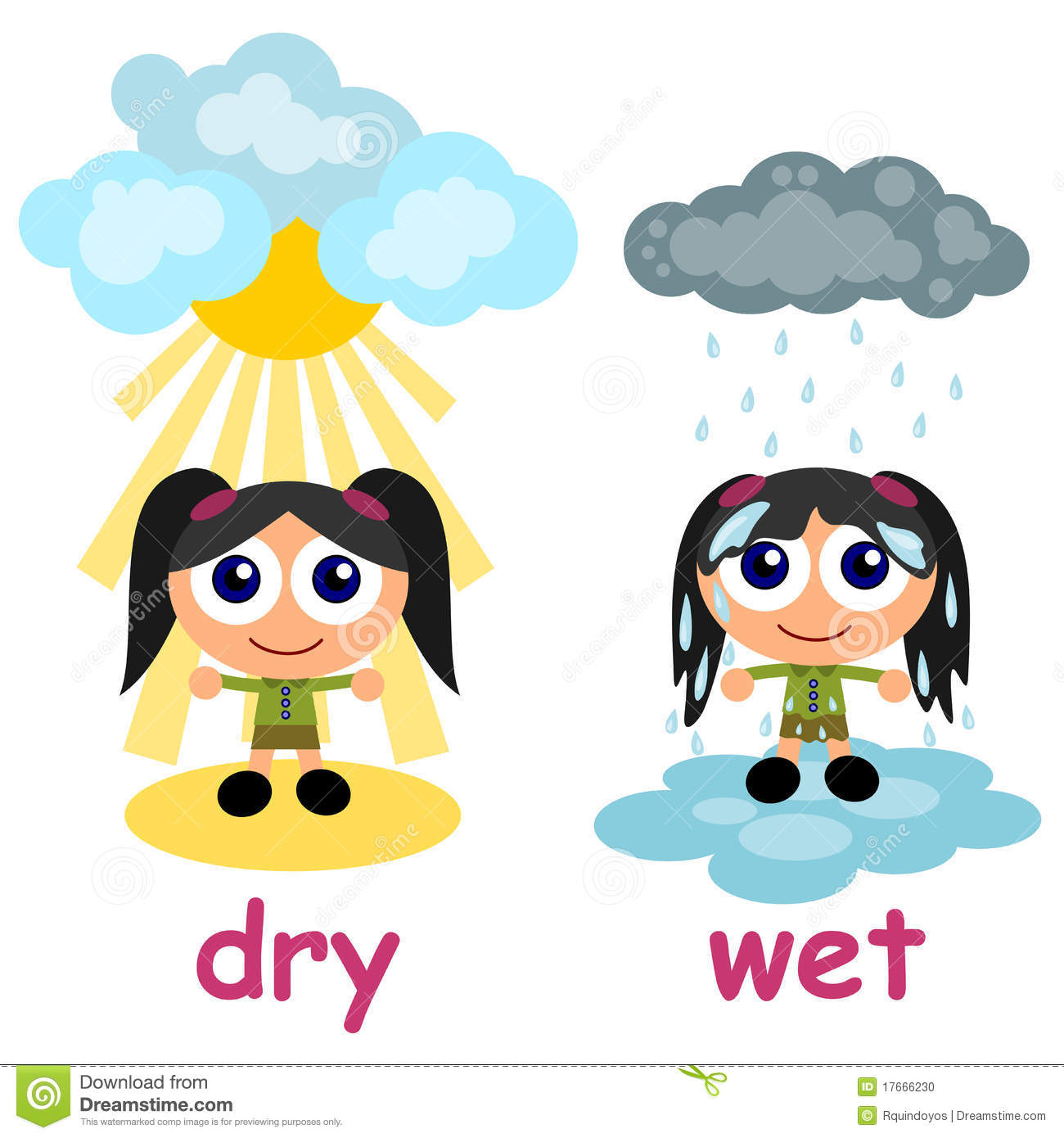 Wet and dry weather clipart banner transparent Dry Weather Clipart banner transparent