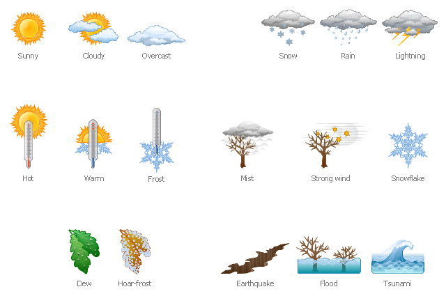 Wet and dry weather clipart svg black and white library Free Dry Weather Cliparts, Download Free Clip Art, Free Clip ... svg black and white library