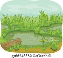 Wetland clipart stock Wetlands Clip Art - Royalty Free - GoGraph stock