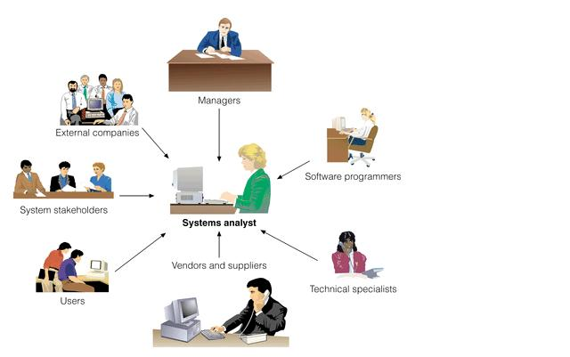 What is clipart in computer jpg freeuse Computer analyst clipart - ClipartFest jpg freeuse