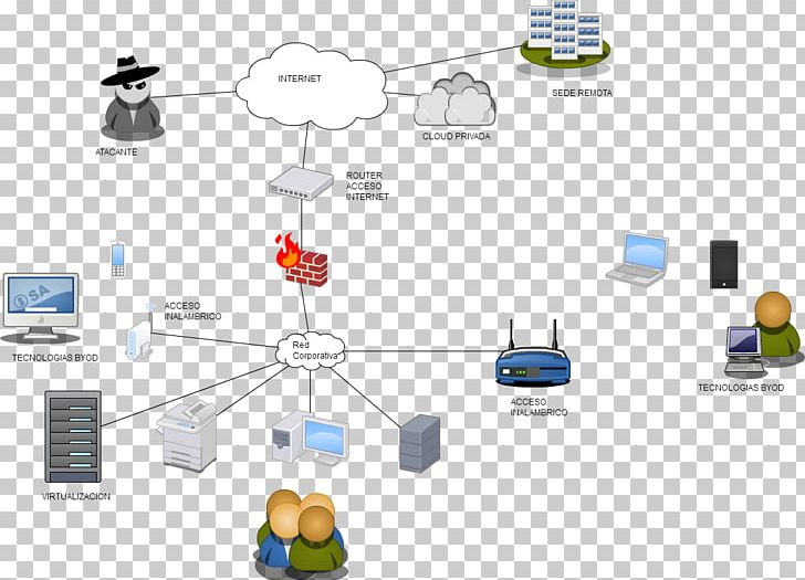 Wide area network clipart